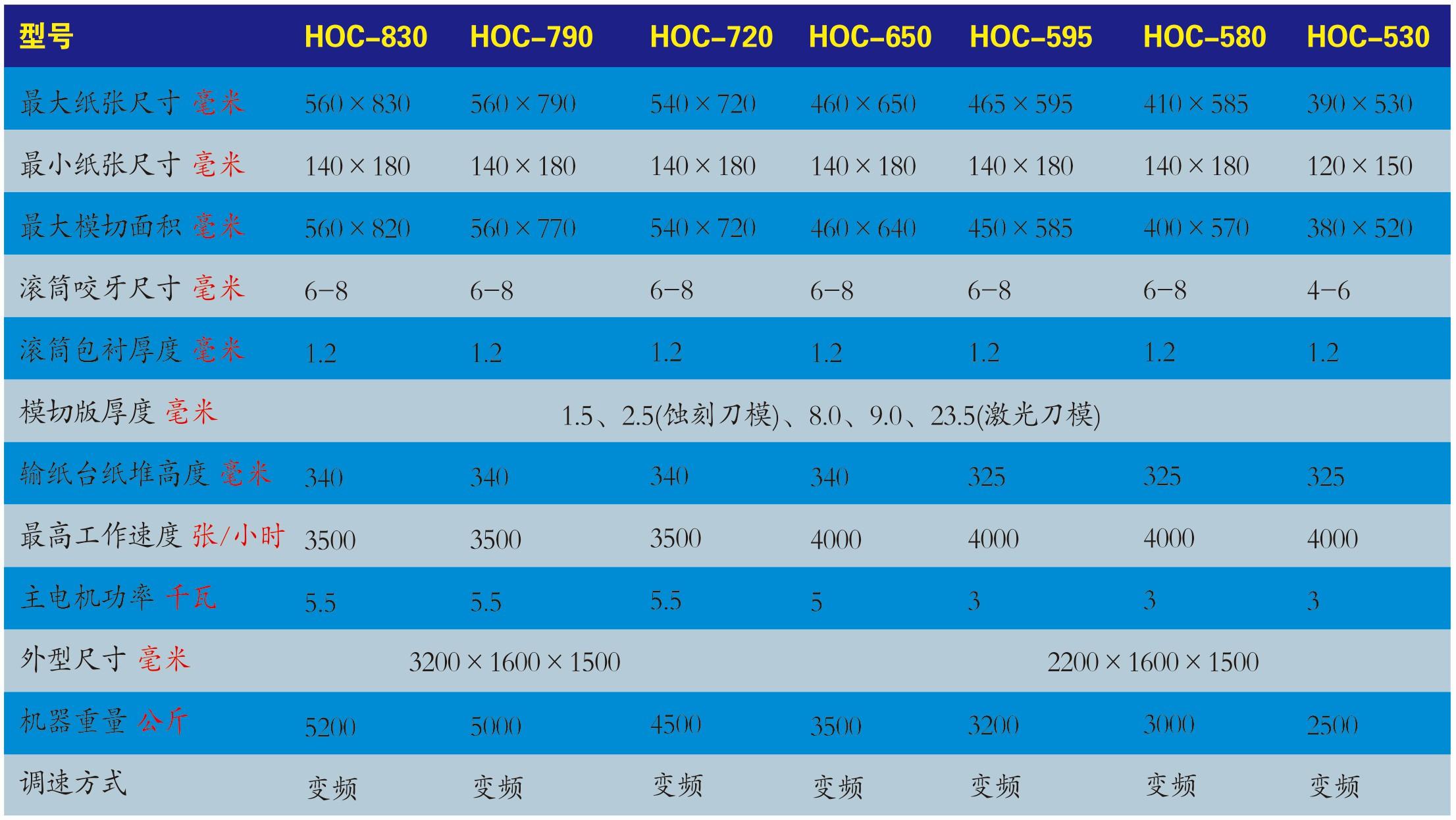HOC-830-520_WPS图片.jpg